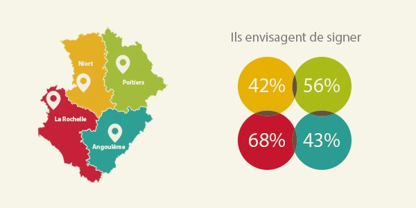 conversion_infographie